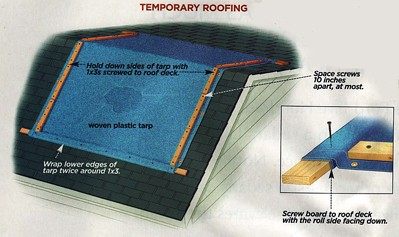 How To Make A Temporary Roof If Yours Gets Damaged By A