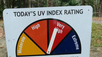 How The UV Index Scale Works & How To Use UV Index Reports To Avoid A Sunburn