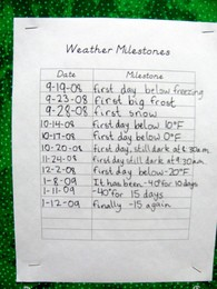 weather-history-by-Liz.jpg